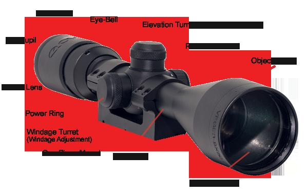 Riflescope_Terminology