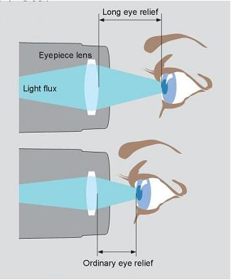 distancia-ocular-2