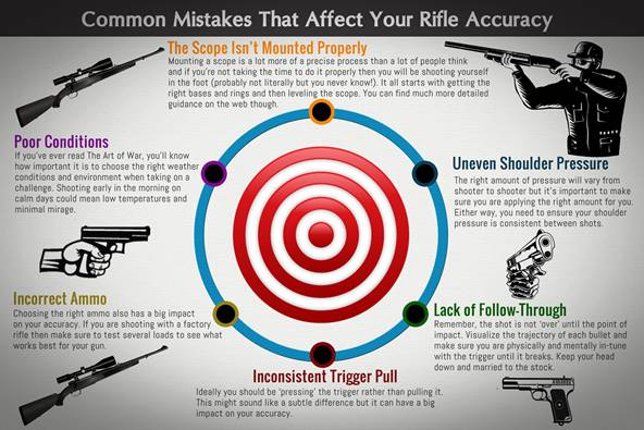 Infographic Common mistakes accuracy thumb