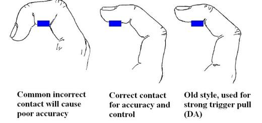 trigger-contact