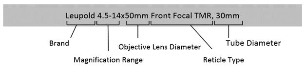 scope-syntax